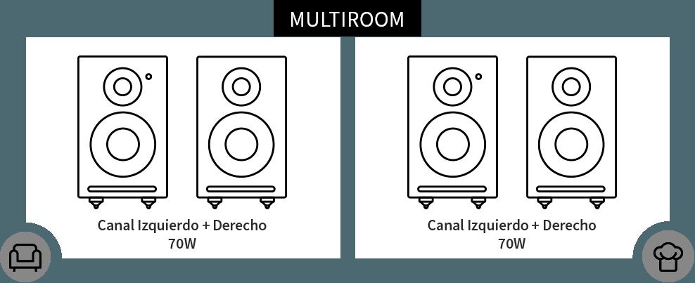 multiroom-twin-es